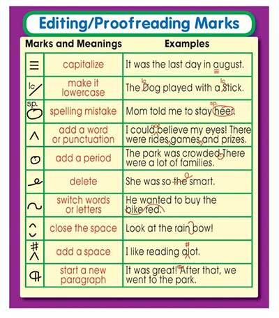 Editing-and-proofreading